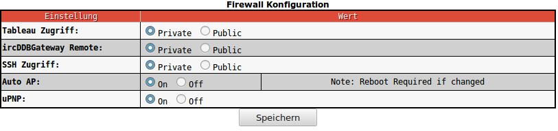 Firewall Konfiguration. Diese Einstellungen dienen der Sicherheit und sollten nicht verändert werden!