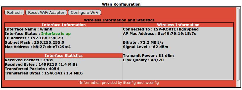 Übersicht für WLAN / WiFi und die Statistik