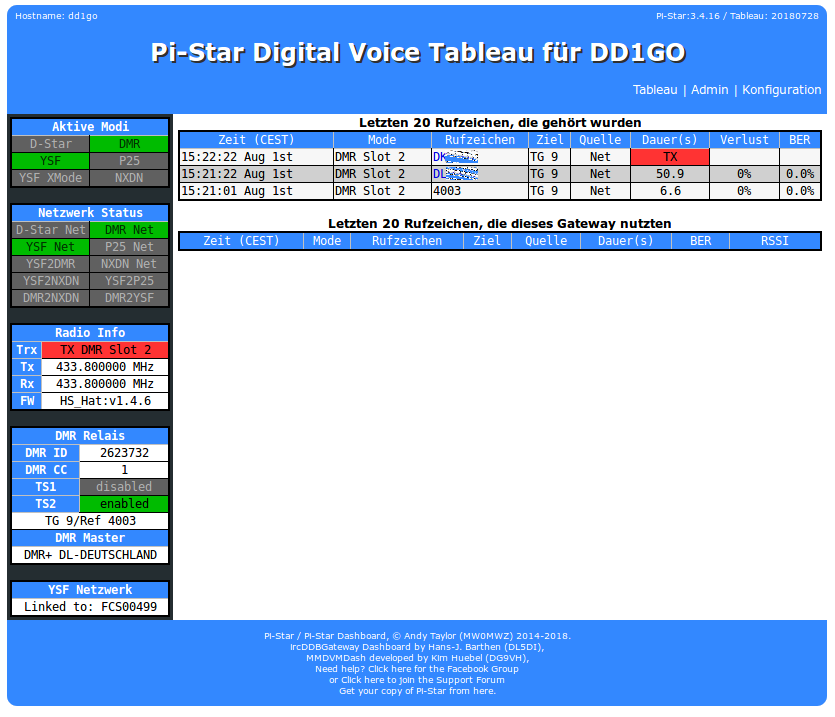 Tableau für DD1GO / Dies ist die Startseite des Pi-Star nach dem Aufruf am Browser. Um Kollisionen zu vermeiden, wurde hier der Hostname auf DD1GO geändert.